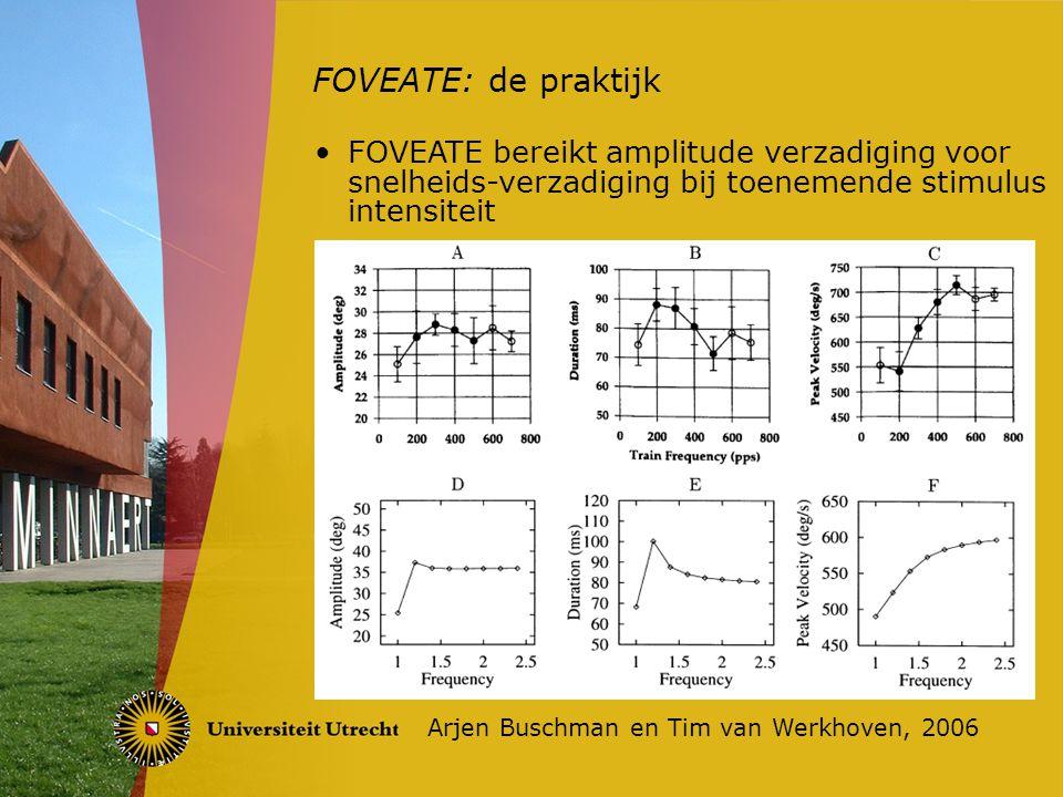 FOVEATE: de praktijk Arjen Buschman en Tim van Werkhoven, 2006 FOVEATE bereikt amplitude verzadiging voor snelheids-verzadiging bij toenemende stimulus intensiteit