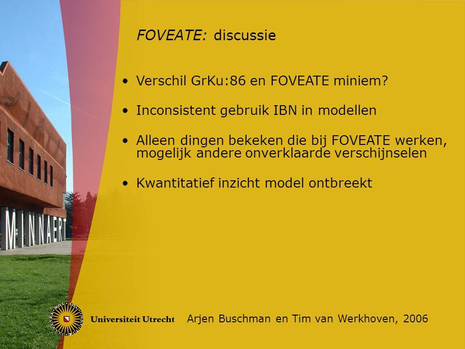 FOVEATE: discussie Arjen Buschman en Tim van Werkhoven, 2006 Verschil GrKu:86 en FOVEATE miniem.