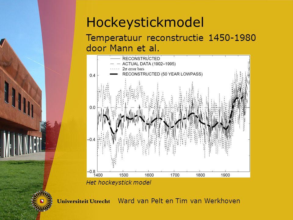 Hockeystickmodel Ward van Pelt en Tim van Werkhoven Temperatuur reconstructie 1450-1980 door Mann et al.