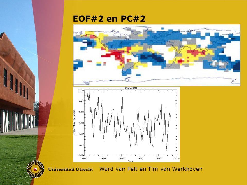 EOF#2 en PC#2 Ward van Pelt en Tim van Werkhoven