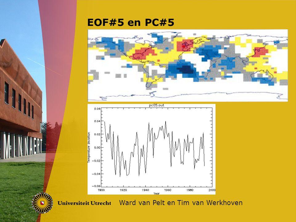 EOF#5 en PC#5 Ward van Pelt en Tim van Werkhoven