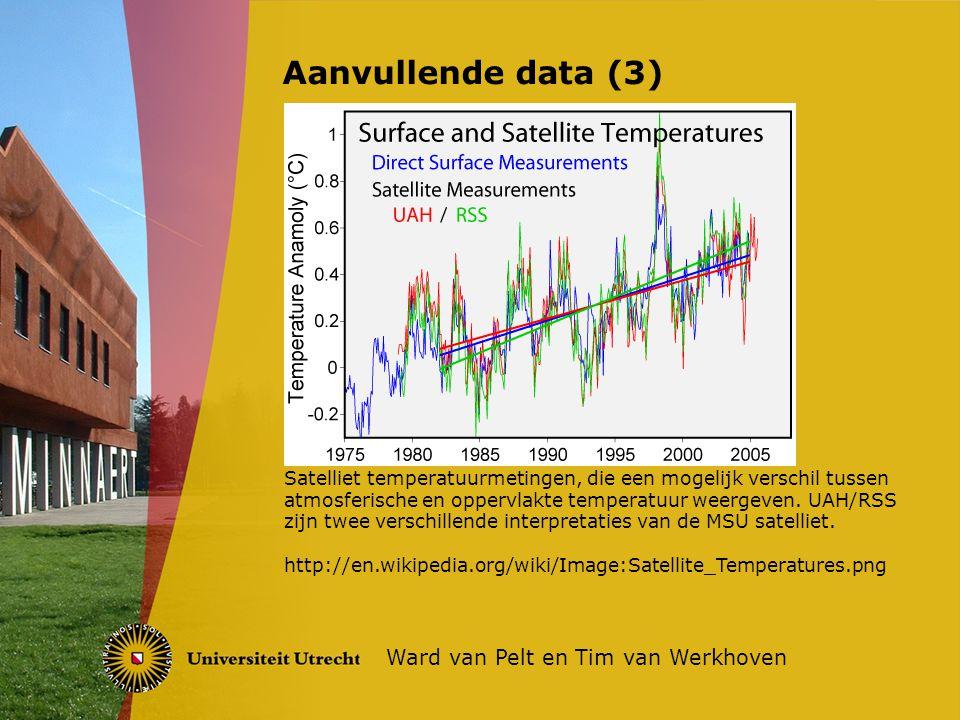 Aanvullende data (3) Ward van Pelt en Tim van Werkhoven Satelliet temperatuurmetingen, die een mogelijk verschil tussen atmosferische en oppervlakte temperatuur weergeven.