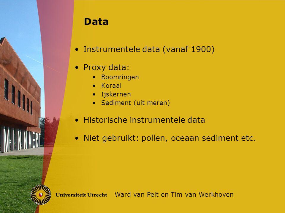 Instrumentele data (vanaf 1900) Proxy data: Boomringen Koraal Ijskernen Sediment (uit meren) Historische instrumentele data Niet gebruikt: pollen, oceaan sediment etc.