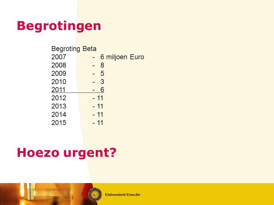 Begrotingen Begroting Beta 2007- 6 miljoen Euro 2008- 8 2009- 5 2010- 3 2011- 6 2012- 11 2013- 11 2014- 11 2015- 11 Hoezo urgent