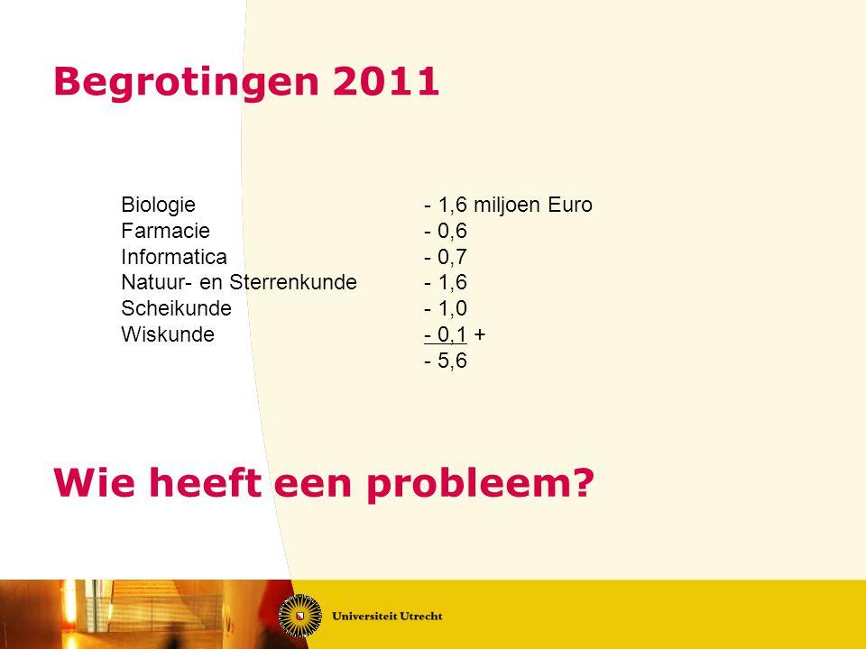 Begrotingen 2011 Biologie- 1,6 miljoen Euro Farmacie- 0,6 Informatica- 0,7 Natuur- en Sterrenkunde- 1,6 Scheikunde- 1,0 Wiskunde- 0,1 + - 5,6 Wie heeft een probleem