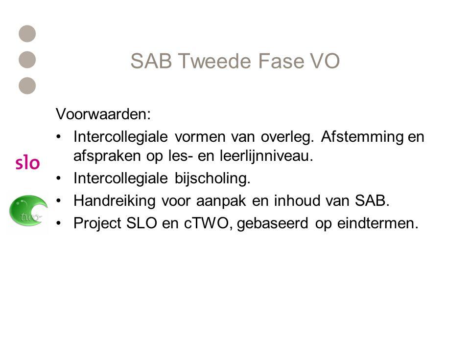 SAB Tweede Fase VO Voorwaarden: Intercollegiale vormen van overleg.