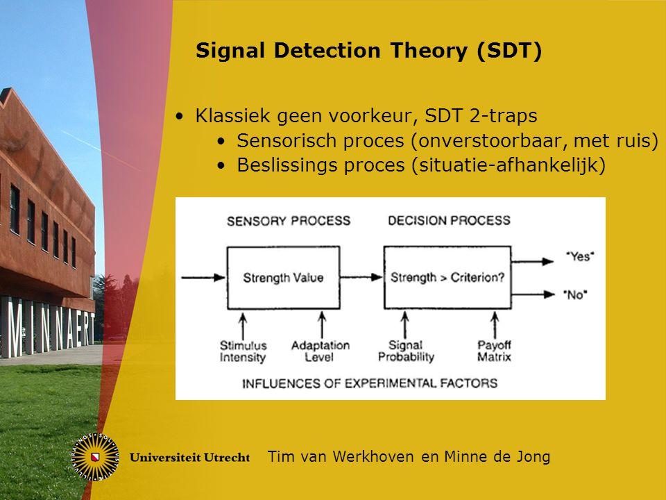 Klassiek geen voorkeur, SDT 2-traps Sensorisch proces (onverstoorbaar, met ruis) Beslissings proces (situatie-afhankelijk) Signal Detection Theory (SD