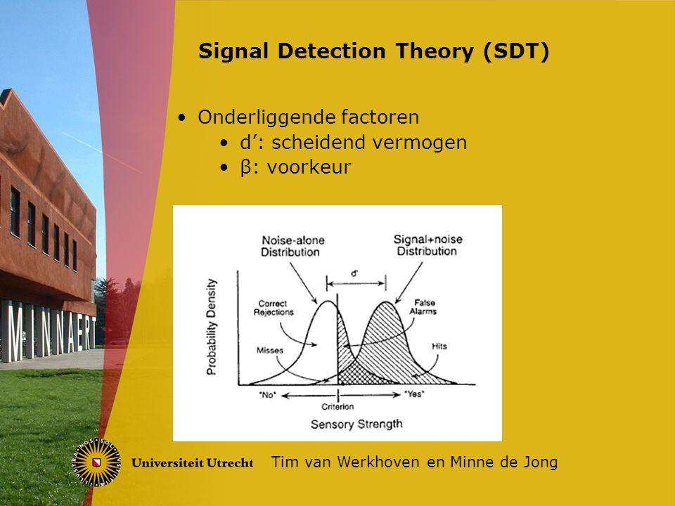 Onderliggende factoren d': scheidend vermogen β: voorkeur Signal Detection Theory (SDT) Tim van Werkhoven en Minne de Jong