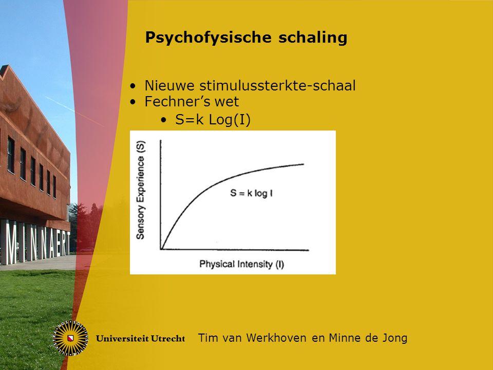 Nieuwe stimulussterkte-schaal Fechner's wet S=k Log(I) Psychofysische schaling Tim van Werkhoven en Minne de Jong