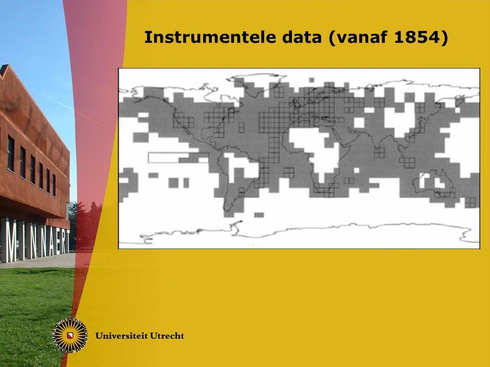Instrumentele data (vanaf 1854)