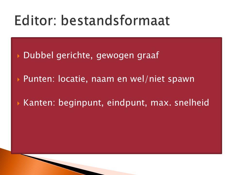  Dubbel gerichte, gewogen graaf  Punten: locatie, naam en wel/niet spawn  Kanten: beginpunt, eindpunt, max.