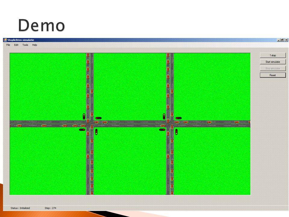  Meedere kruispunten, één hoofdstroom  Pathfinding  Kruispunten zonder stoplichten  Meedere voertuigen met versnelling  Data wordt bijgehouden over simulatie  UI: In- en uitzoomen  UI: Level- en voertuigeditor ◦ Knoppen voor toevoegen wegen en kruispunten