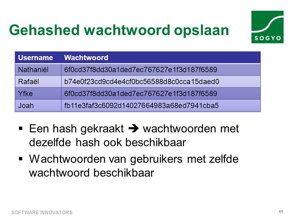 Gehashed wachtwoord opslaan SOFTWARE INNOVATORS 11  Een hash gekraakt  wachtwoorden met dezelfde hash ook beschikbaar  Wachtwoorden van gebruikers