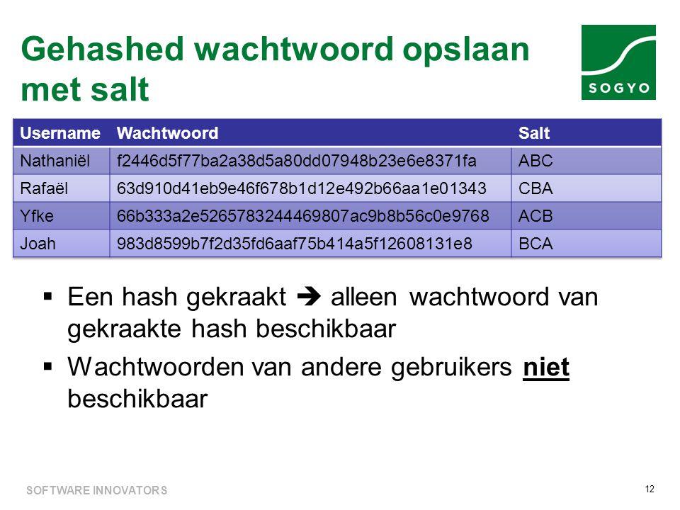 Gehashed wachtwoord opslaan met salt SOFTWARE INNOVATORS 12  Een hash gekraakt  alleen wachtwoord van gekraakte hash beschikbaar  Wachtwoorden van