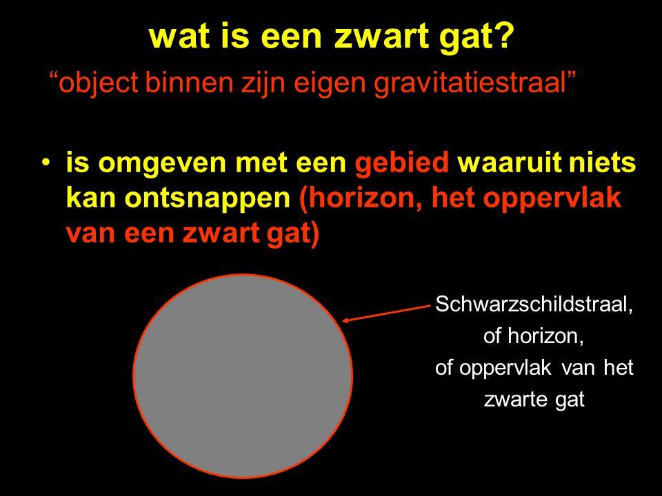 """wat is een zwart gat? """"object binnen zijn eigen gravitatiestraal"""" is omgeven met een gebied waaruit niets kan ontsnappen (horizon, het oppervlak van e"""