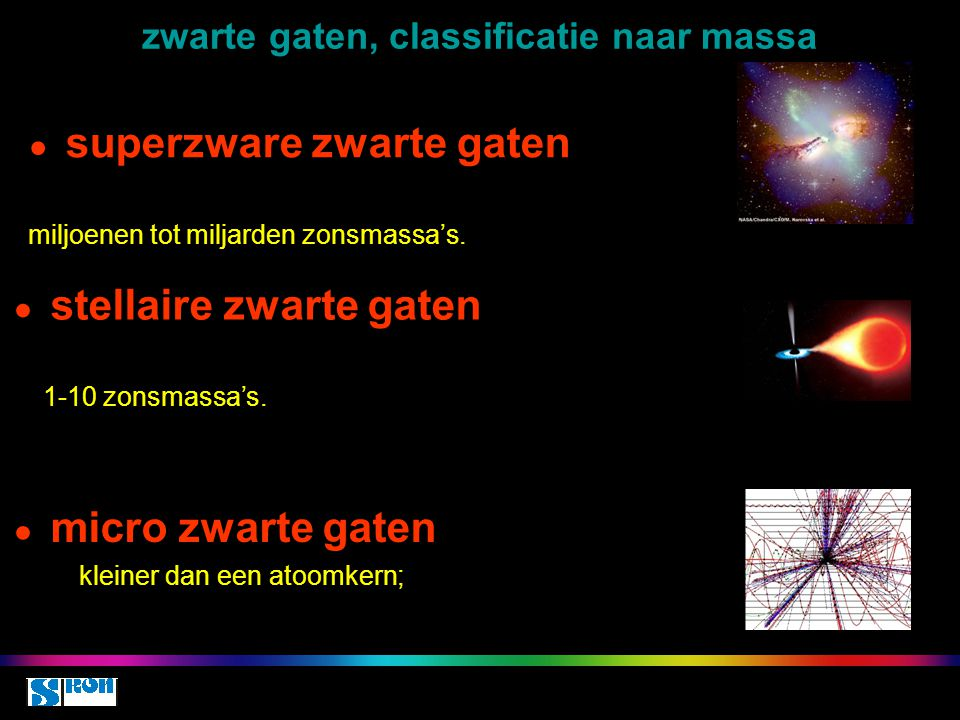 zwarte gaten, classificatie naar massa ● superzware zwarte gaten miljoenen tot miljarden zonsmassa's. ● stellaire zwarte gaten 1-10 zonsmassa's. ● mic