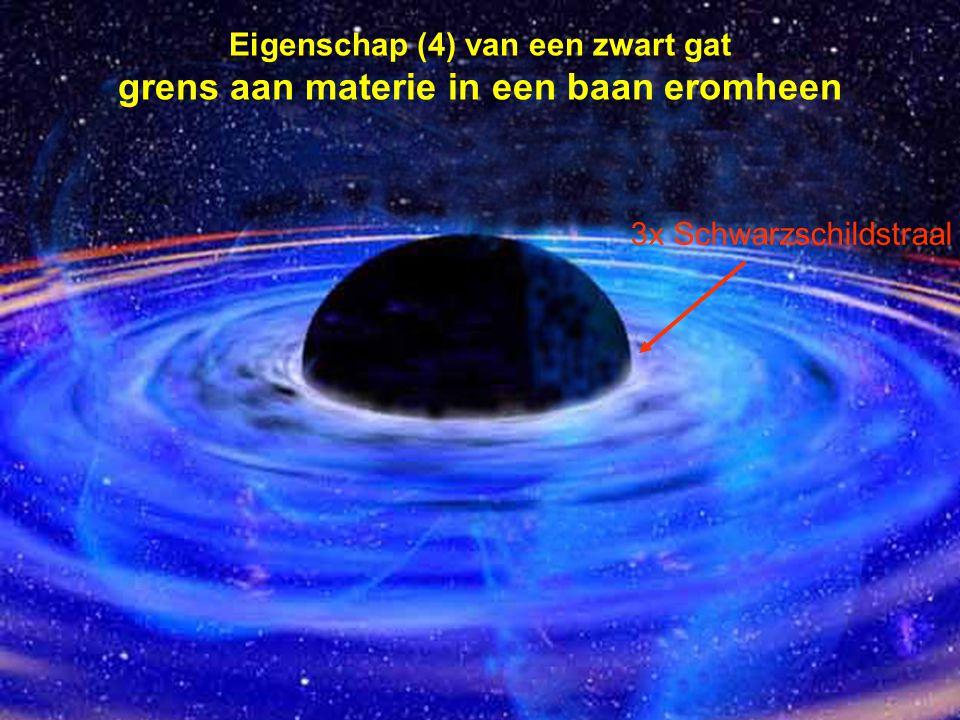 3x Schwarzschildstraal Eigenschap (4) van een zwart gat grens aan materie in een baan eromheen
