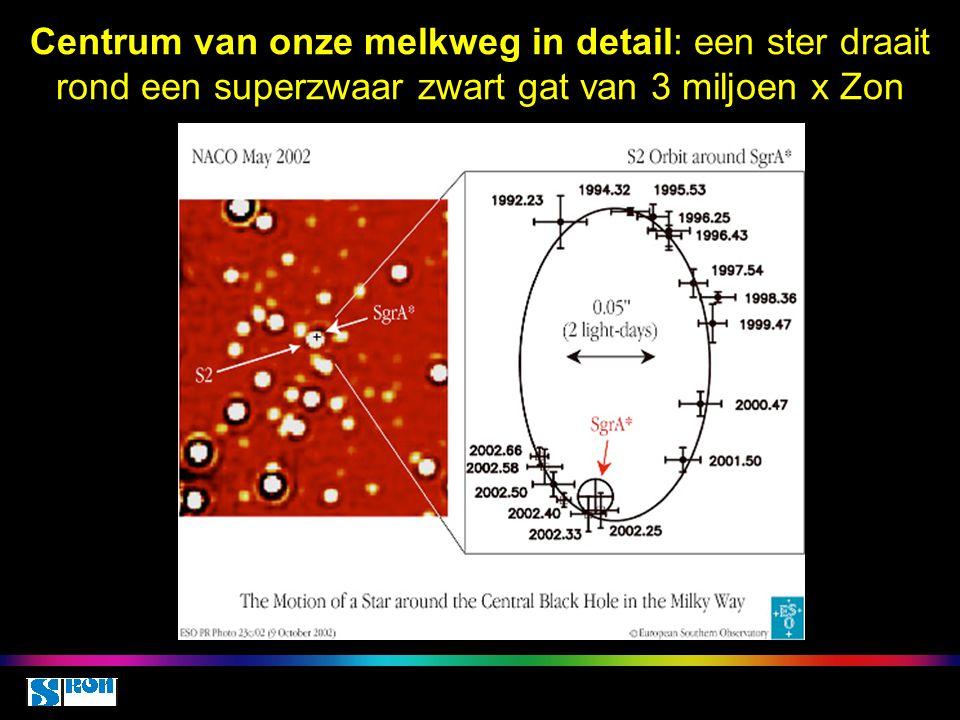 Centrum van onze melkweg in detail: een ster draait rond een superzwaar zwart gat van 3 miljoen x Zon