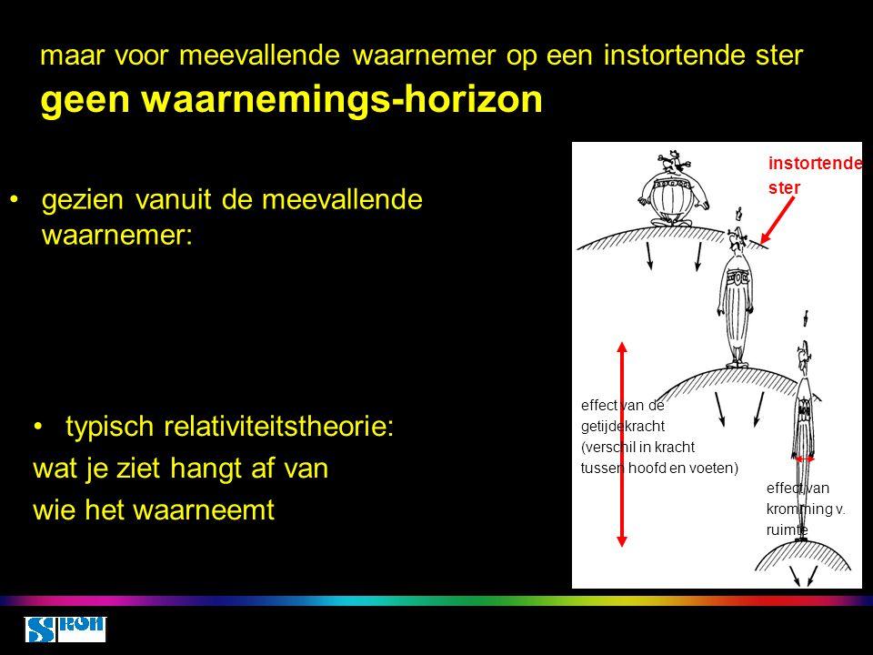 maar voor meevallende waarnemer op een instortende ster geen waarnemings-horizon gezien vanuit de meevallende waarnemer: effect van kromming v. ruimte
