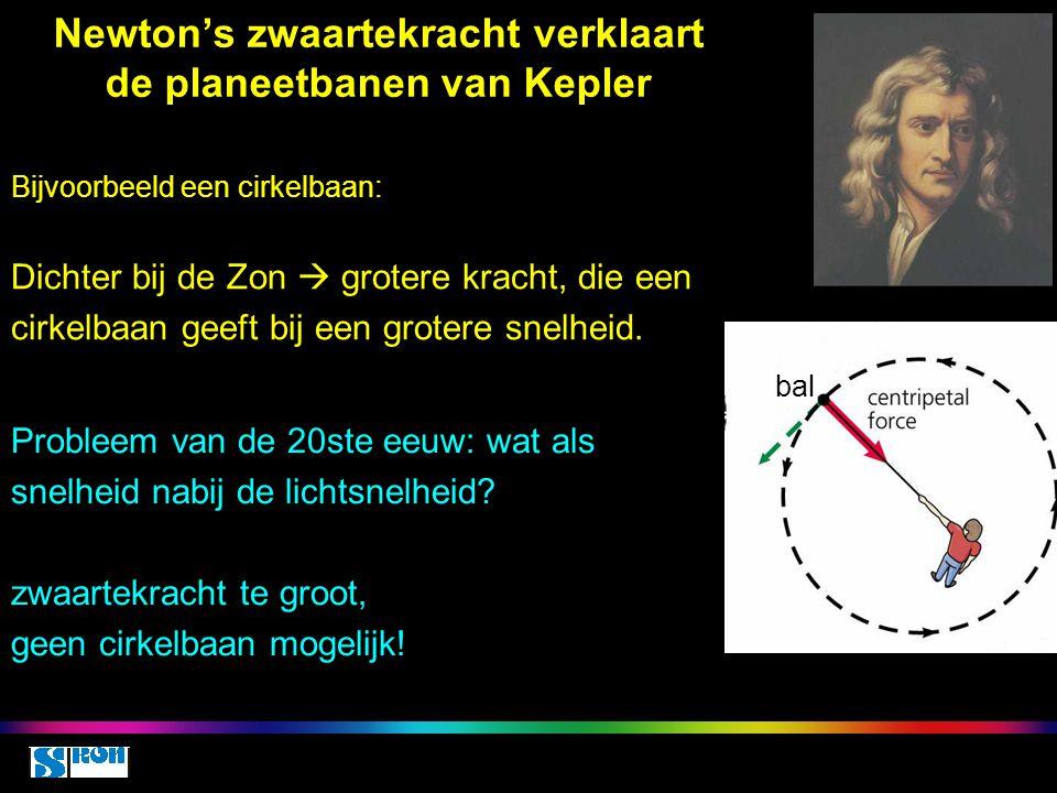 Newton's zwaartekracht verklaart de planeetbanen van Kepler Bijvoorbeeld een cirkelbaan: Dichter bij de Zon  grotere kracht, die een cirkelbaan geeft