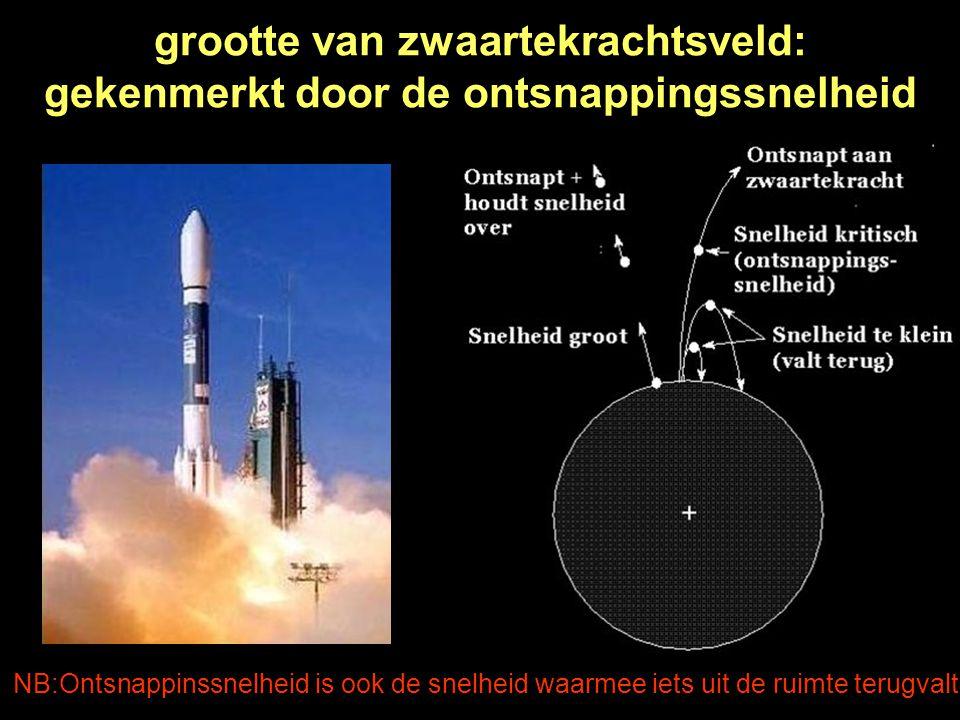 grootte van zwaartekrachtsveld: gekenmerkt door de ontsnappingssnelheid NB:Ontsnappinssnelheid is ook de snelheid waarmee iets uit de ruimte terugvalt