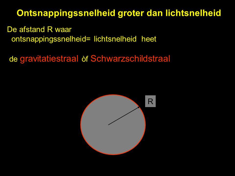 Ontsnappingssnelheid groter dan lichtsnelheid De afstand R waar ontsnappingssnelheid= lichtsnelheid heet de gravitatiestraal òf Schwarzschildstraal R