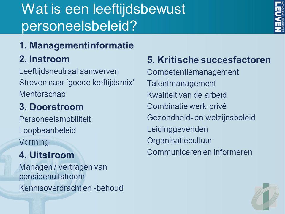 Wat is een leeftijdsbewust personeelsbeleid. 1. Managementinformatie 2.