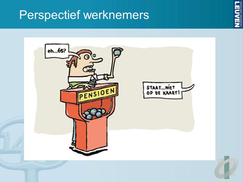 Perspectief werknemers