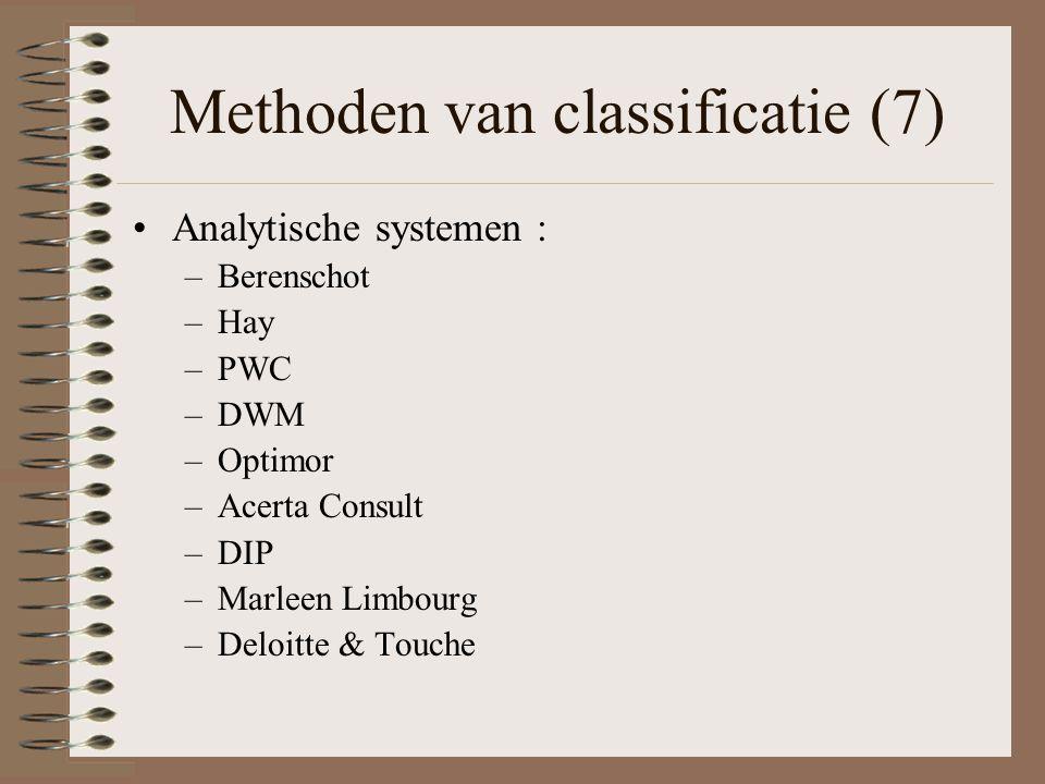 Methoden van classificatie (7) Analytische systemen : –Berenschot –Hay –PWC –DWM –Optimor –Acerta Consult –DIP –Marleen Limbourg –Deloitte & Touche