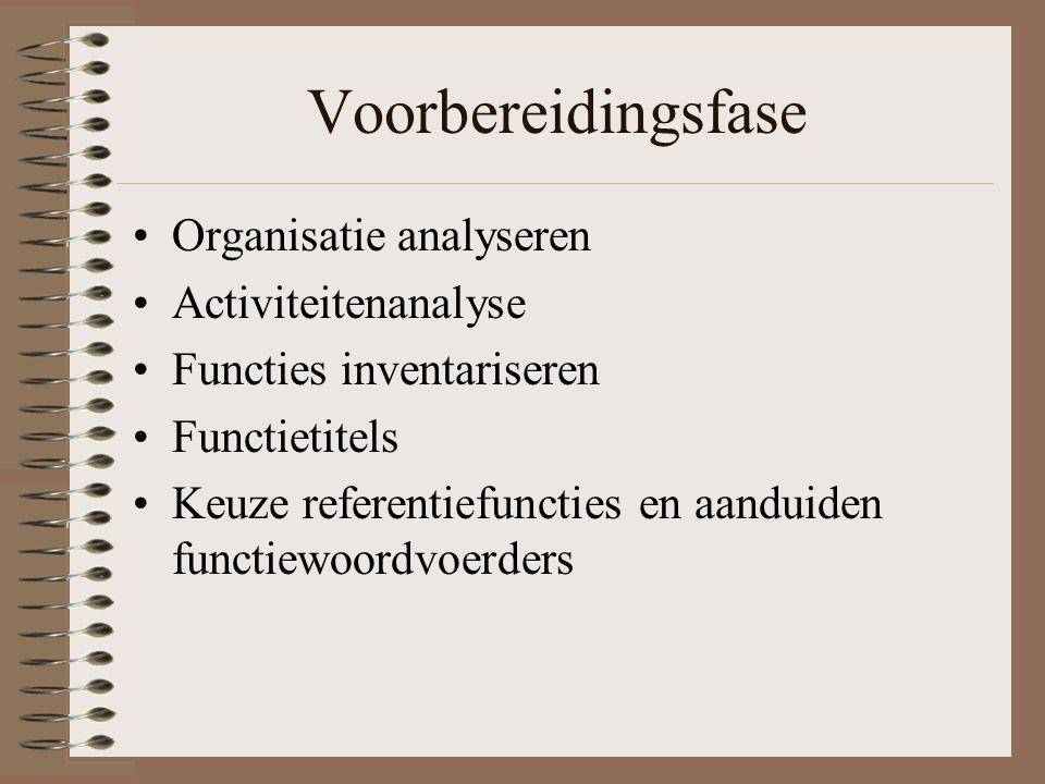 Voorbereidingsfase Organisatie analyseren Activiteitenanalyse Functies inventariseren Functietitels Keuze referentiefuncties en aanduiden functiewoord