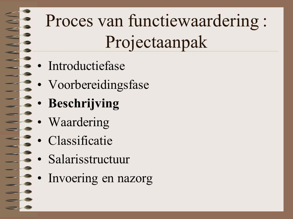 Proces van functiewaardering : Projectaanpak Introductiefase Voorbereidingsfase Beschrijving Waardering Classificatie Salarisstructuur Invoering en na
