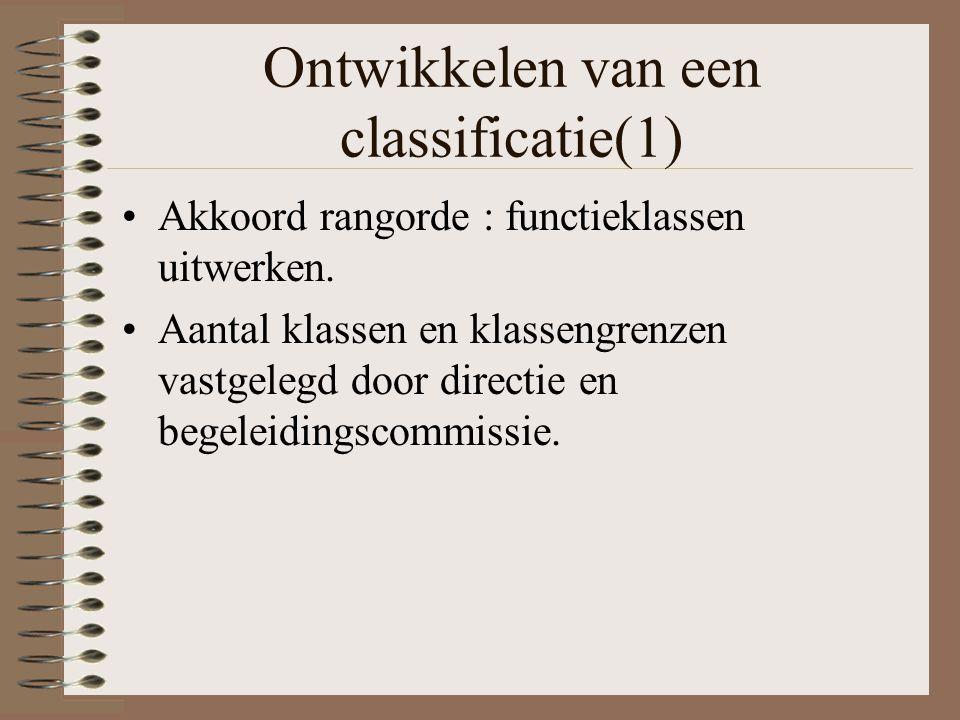 Ontwikkelen van een classificatie(1) Akkoord rangorde : functieklassen uitwerken. Aantal klassen en klassengrenzen vastgelegd door directie en begelei
