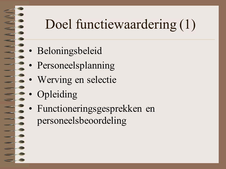 Functies beschrijven (3) Inhoud functiebeschrijving : –Functievereisten : opleiding, verantwoordelijkheid, takenkennis, vaardigheden,… –Kwantitatieve informatie (bv.