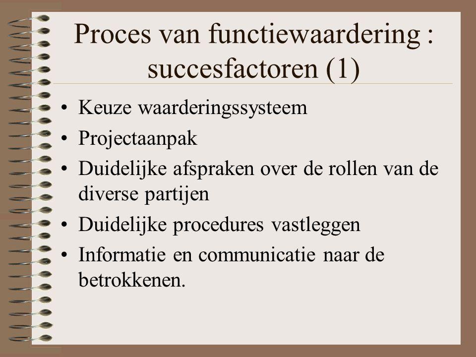 Proces van functiewaardering : succesfactoren (1) Keuze waarderingssysteem Projectaanpak Duidelijke afspraken over de rollen van de diverse partijen D