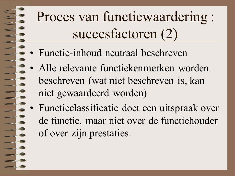 Proces van functiewaardering : succesfactoren (2) Functie-inhoud neutraal beschreven Alle relevante functiekenmerken worden beschreven (wat niet besch