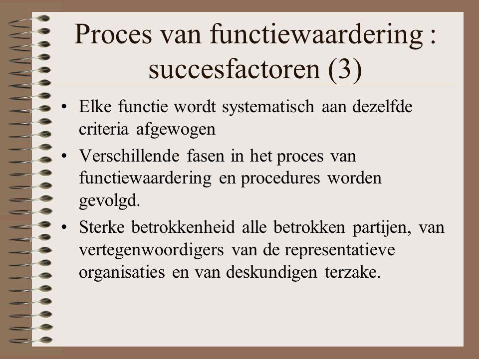 Proces van functiewaardering : succesfactoren (3) Elke functie wordt systematisch aan dezelfde criteria afgewogen Verschillende fasen in het proces va