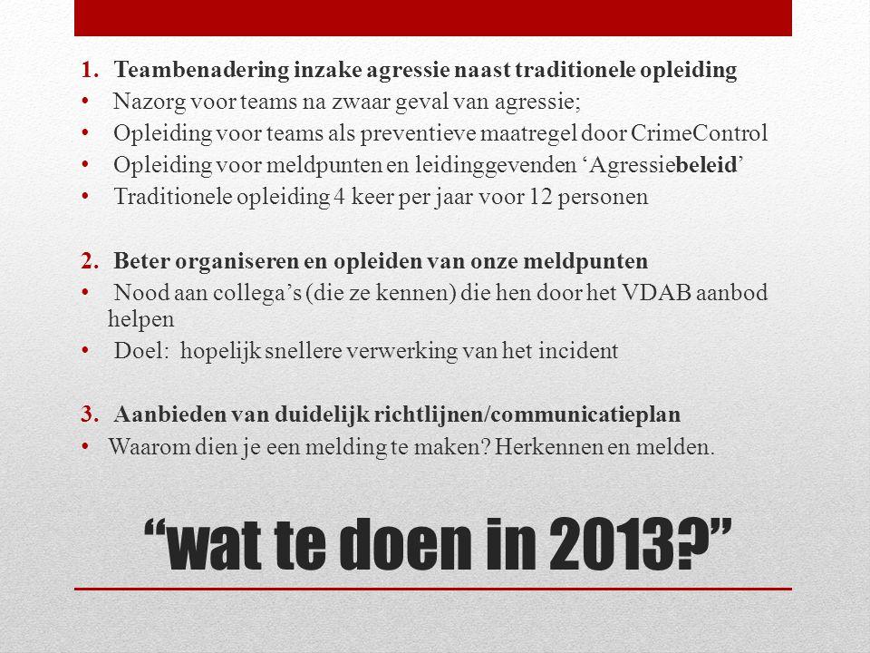 """""""wat te doen in 2013?"""" 1.Teambenadering inzake agressie naast traditionele opleiding Nazorg voor teams na zwaar geval van agressie; Opleiding voor tea"""