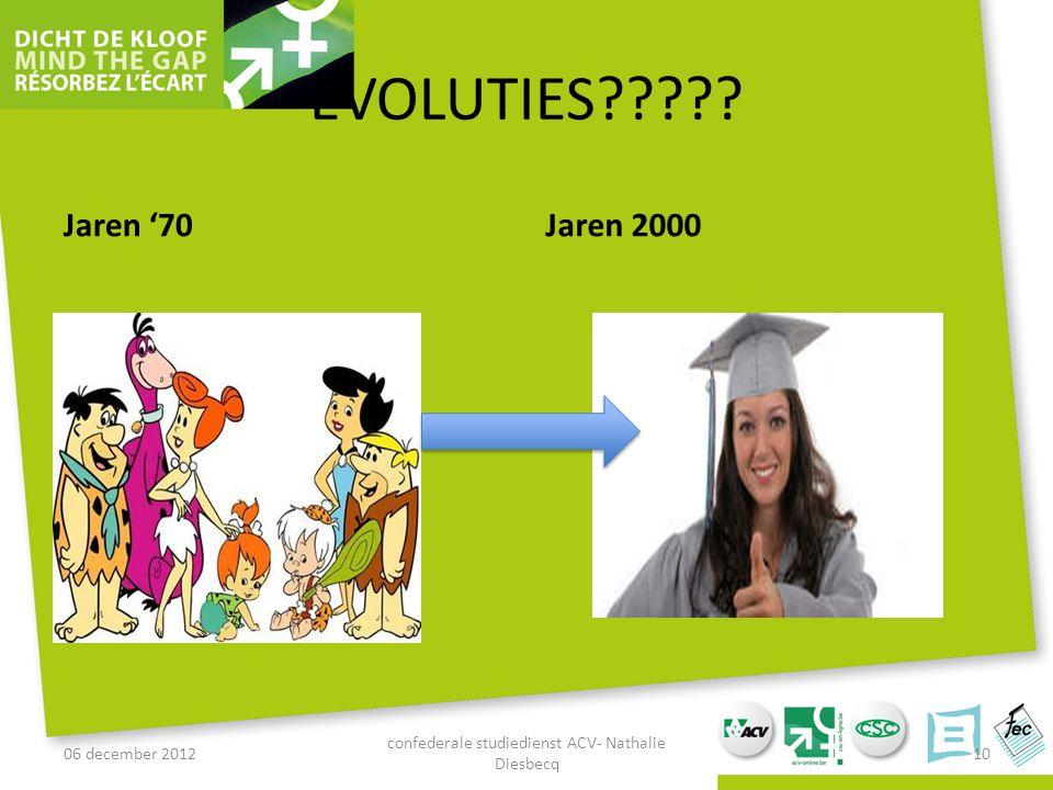 EVOLUTIES????? Jaren '70Jaren 2000 06 december 2012 confederale studiedienst ACV- Nathalie Diesbecq 10