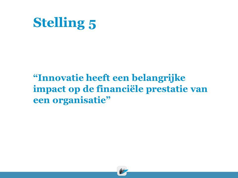Stelling 5 Innovatie heeft een belangrijke impact op de financiële prestatie van een organisatie