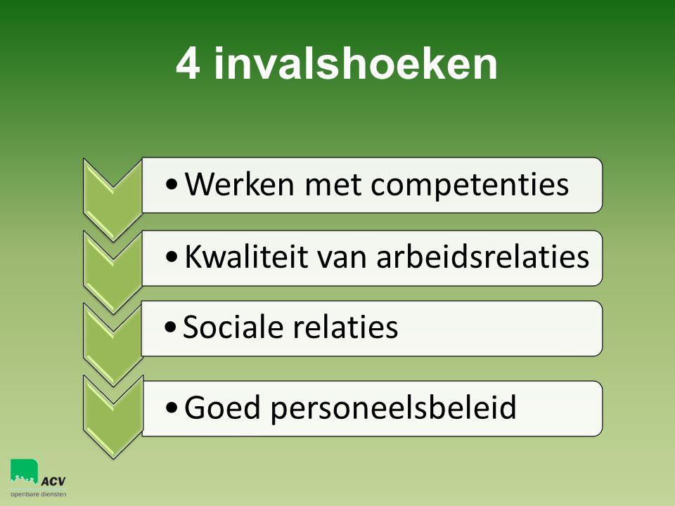 Goed personeelsbeleid Kwaliteit van arbeidsrelaties Werken met competenties Sociale relaties 4 invalshoeken