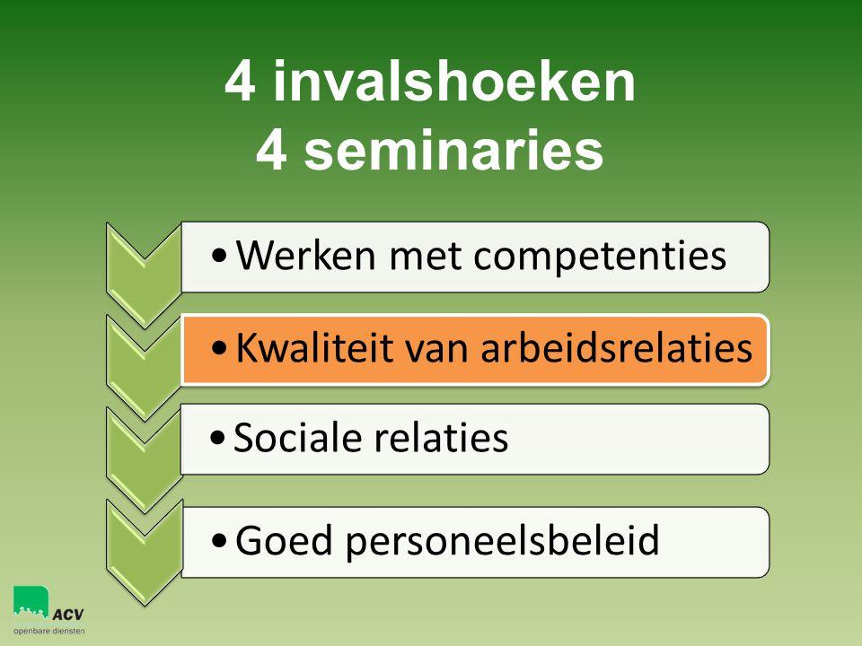 Goed personeelsbeleid Kwaliteit van arbeidsrelaties Werken met competenties Sociale relaties 4 invalshoeken 4 seminaries