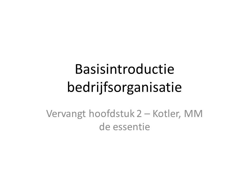 Basisintroductie bedrijfsorganisatie Vervangt hoofdstuk 2 – Kotler, MM de essentie