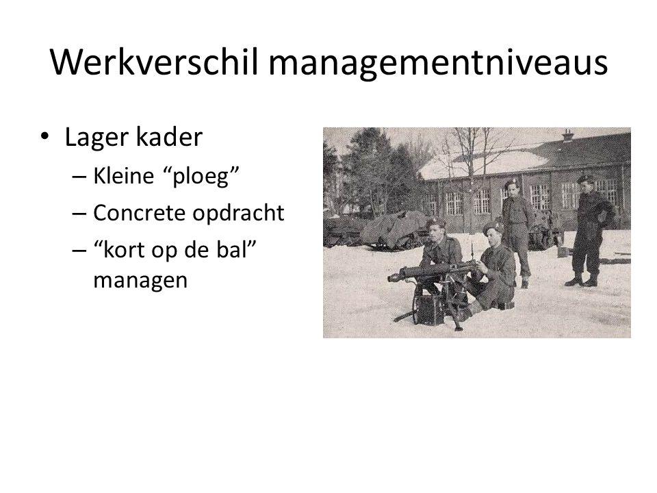 Werkverschil managementniveaus Middenkader – Meerdere ploegen die samen resultaat moeten maken – Opdracht bij vertrek : briefing Bijsturing + opvolging per ploeg dr.