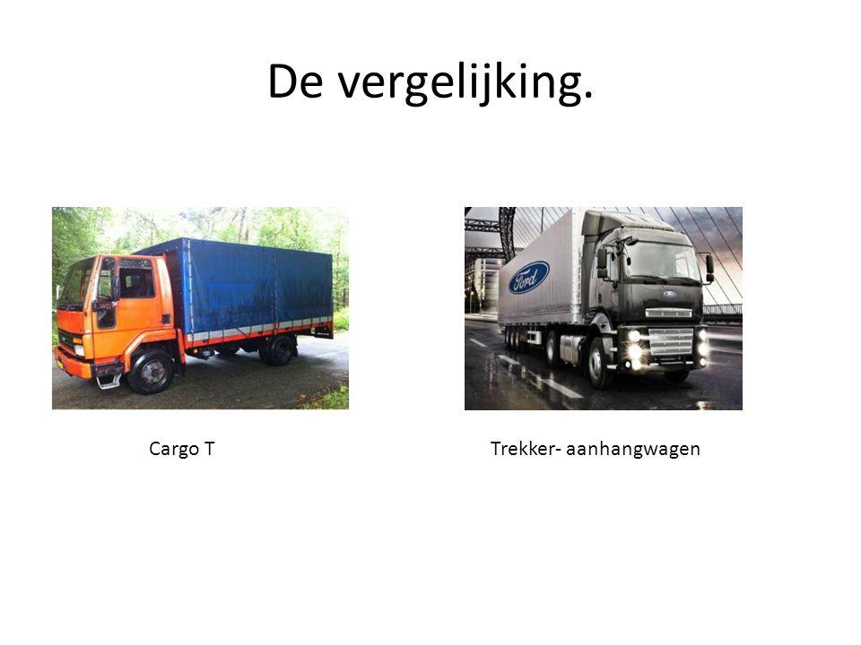 De vergelijking. Cargo TTrekker- aanhangwagen