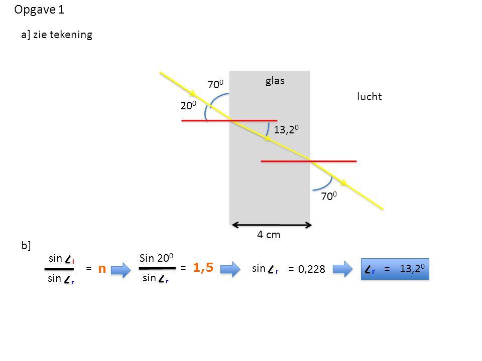 Opgave 1 b] sin i r = n Sin 20 0 sin r = 1,5 sin r = 0,228 70 0 glas lucht 4 cm 70 0 20 0 a] zie tekening = 13,2 0 r