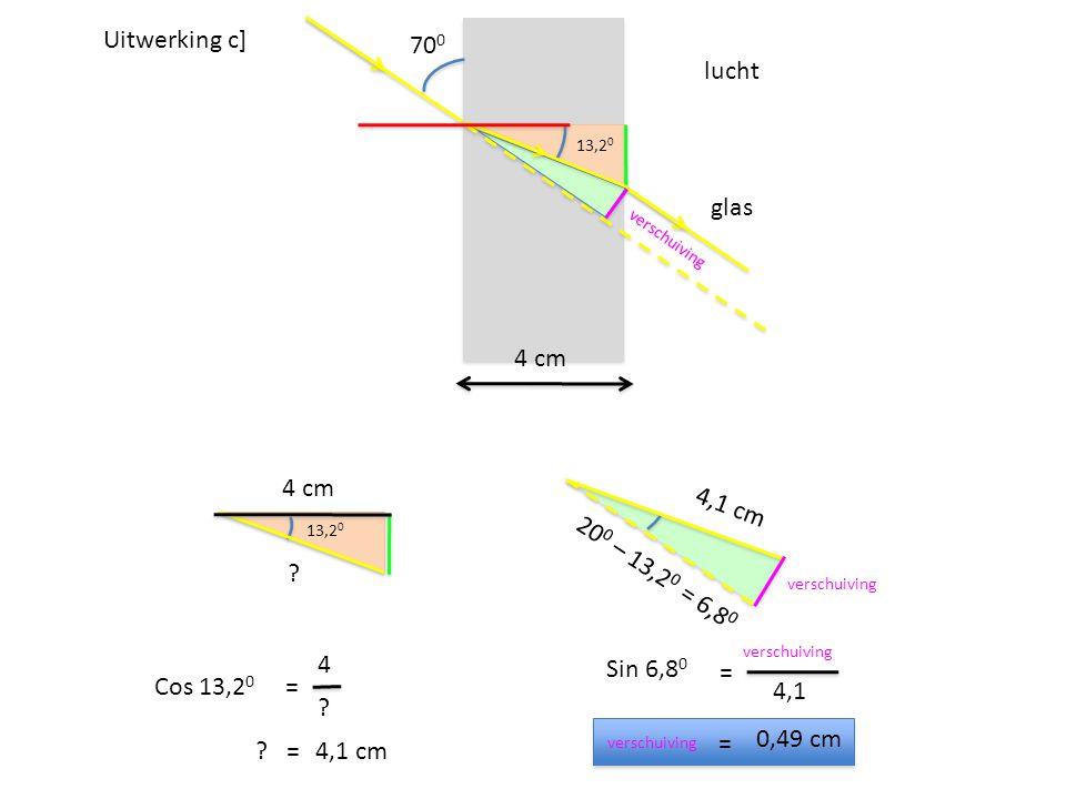 Uitwerking c] glas lucht 4 cm 70 0 verschuiving 20 0 – 13,2 0 = 6,8 0 4 cm .