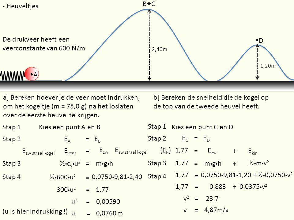 2,40m 1,20m - Heuveltjes De drukveer heeft een veerconstante van 600 N/m a] Bereken hoever je de veer moet indrukken, om het kogeltje (m = 75,0 g) na het loslaten over de eerste heuvel te krijgen.