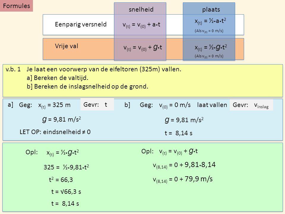 Formules Eenparig versneldv (t) = v (0) + a  t x (t) = ½  a  t 2 Vrije val v (t) = v (0) + g  tx (t) = ½  g  t 2 v.b. 1Je laat een voorwerp van