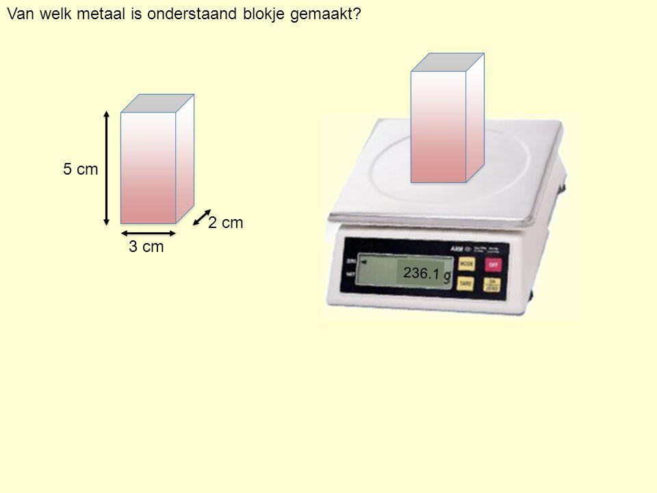 Van welk metaal is onderstaand blokje gemaakt? 2 cm 3 cm 5 cm 236.1
