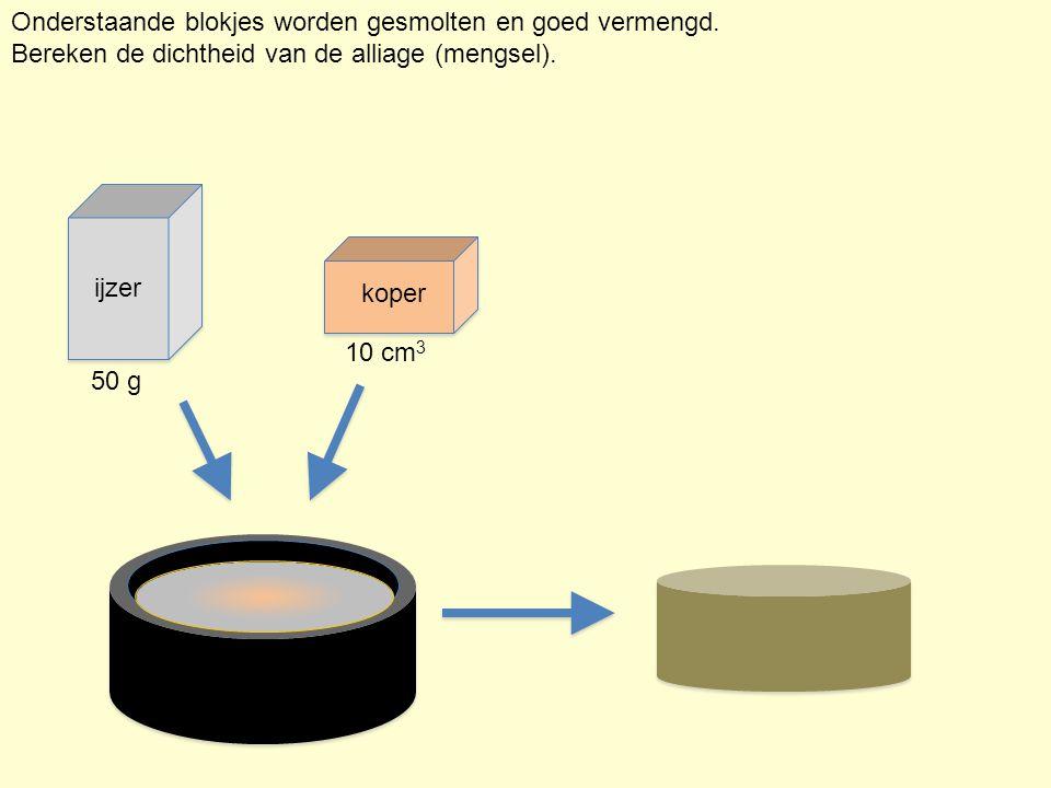 Onderstaande blokjes worden gesmolten en goed vermengd. Bereken de dichtheid van de alliage (mengsel). 50 g 10 cm 3 koper ijzer